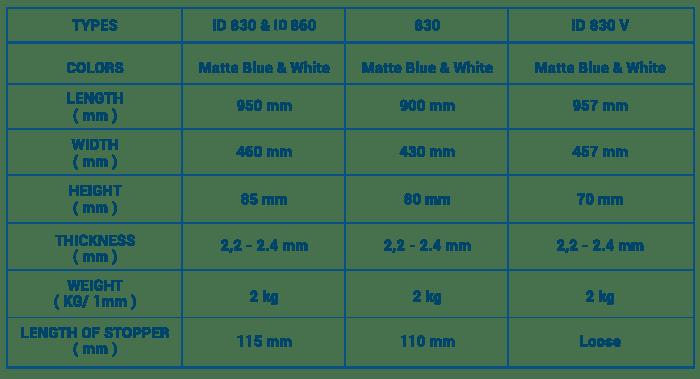 Aksesoris Alderon - Spesifikasi Ukuran Nok Wuwungan Ridge Cap