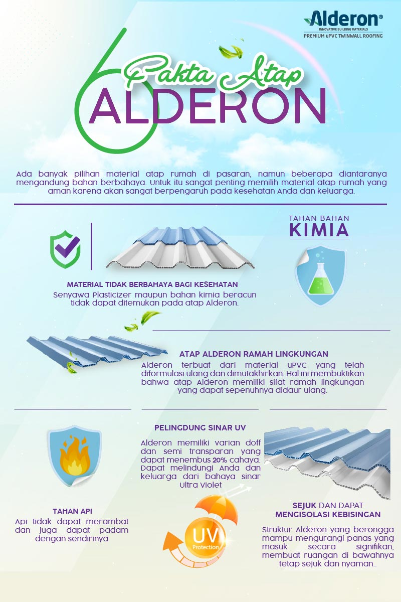 Infografik Fakta Alderon