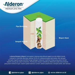 lubang biopori pipa pvc alderon
