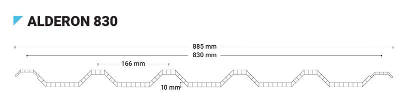 ukuran atap alderon per lembar panjang lebar alderon twinwall 830