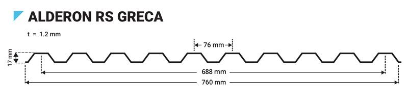 ukuran panjang lebar tebal alderon rs greca